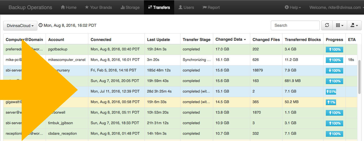 monitor and manage backups from the web console