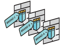 unlimited-brand-labels